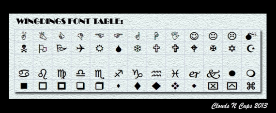 15 Perent Code - Wingdings Font Table